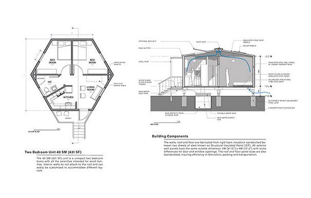 architettura sostenibile: hexhouse